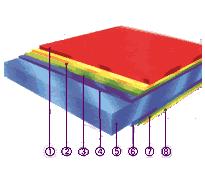 Металлочерепица Арсенал структура