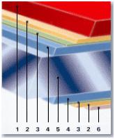 Металлочерепица структура