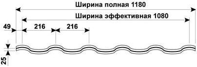 Металлочерепица pruszynski arad размеры