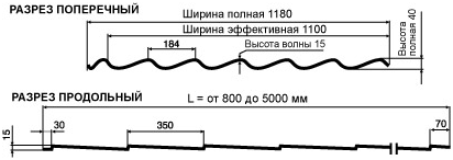 Металлочерепица pruszynski szafir размеры