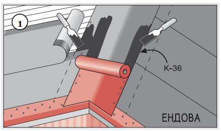 Схема монтажа ендового ковра