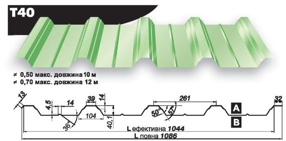 Профнастил Т40