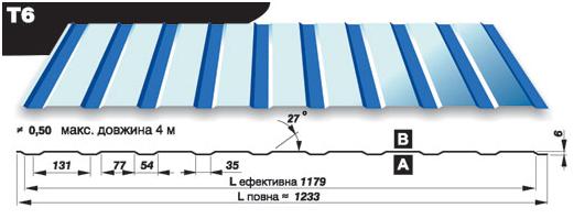 Профнастил Т6