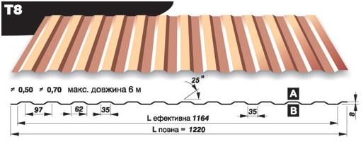 Профнастил Т8