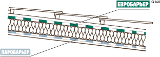 Схема монтажа пленок Евробарьер Q160