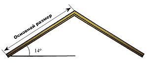 Установка металлочерепицы под углом в 14 градусов