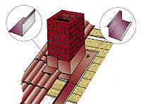 Особенности крепления металлочерепицы к печным трубам